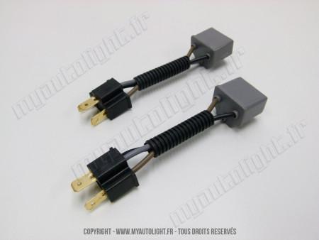 Connecteurs ampoule H4 en Céramique