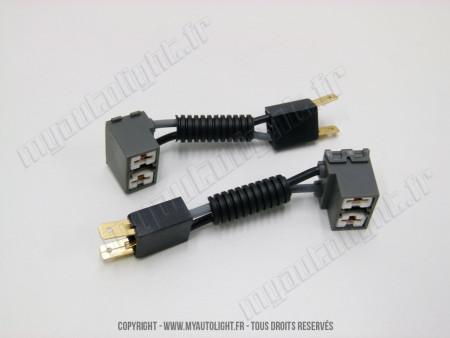 Connecteurs ampoule H7 en Céramique