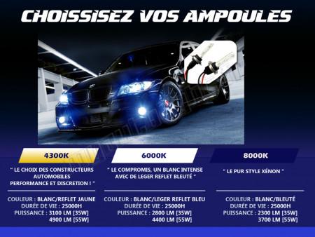 Kit Xénon HID pour Peugeot 407