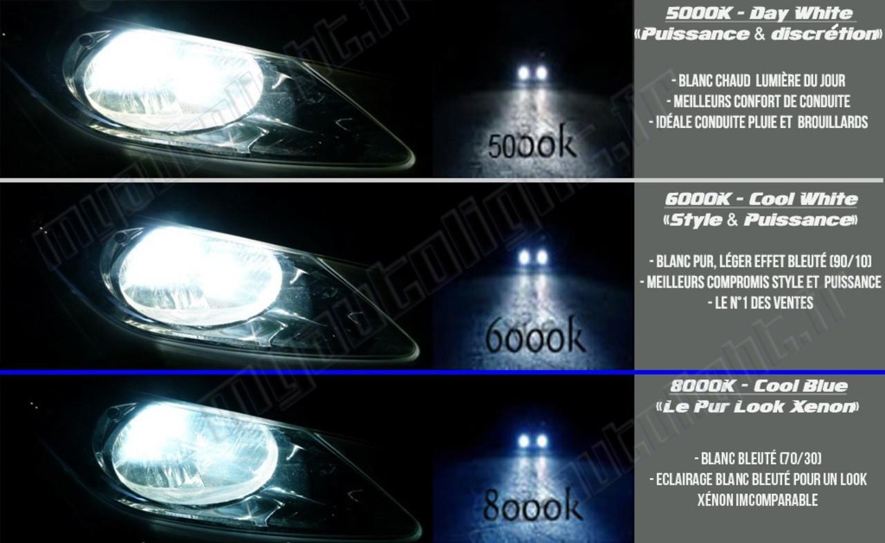 2 ampoules x non h7 8000k 35w super bright 50 fast start. Black Bedroom Furniture Sets. Home Design Ideas